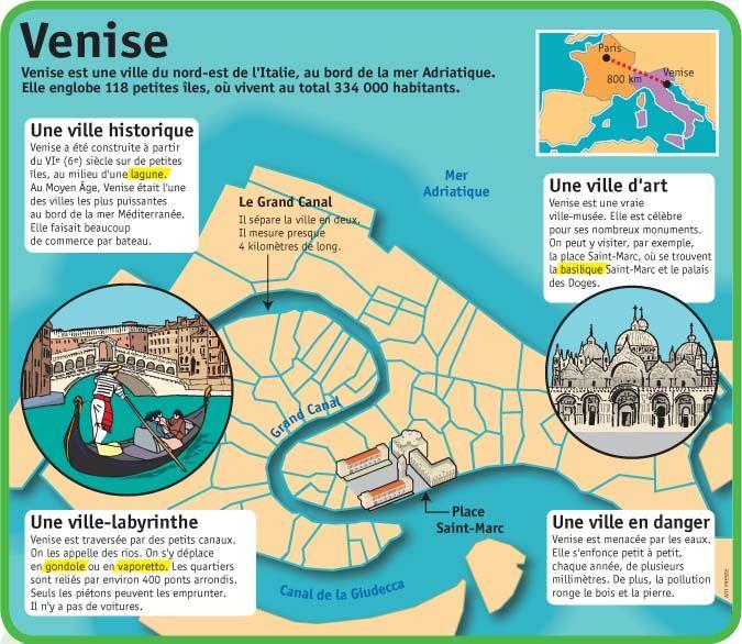 Fiche exposés : Venise