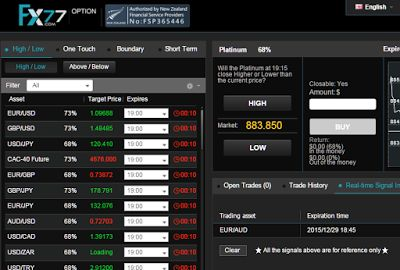 What are the safest binary options brokers