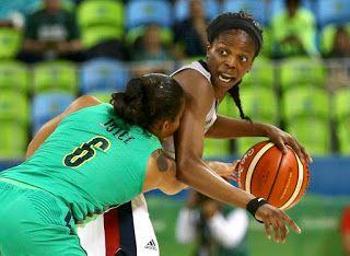 Blog Esportivo do Suíço:  Brasil perde quarta seguida no basquete feminino e está eliminado
