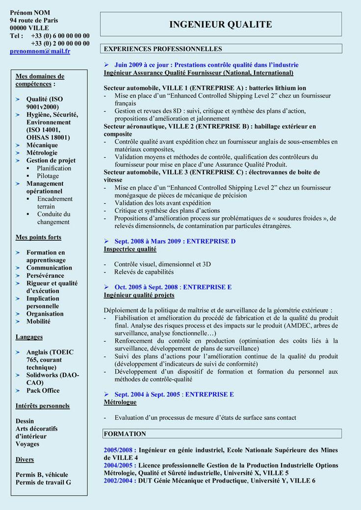 cv metrologie