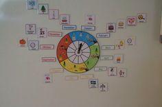 Circular yearly planning in a classroom. #classroom #årshjul #homemade #plandisc
