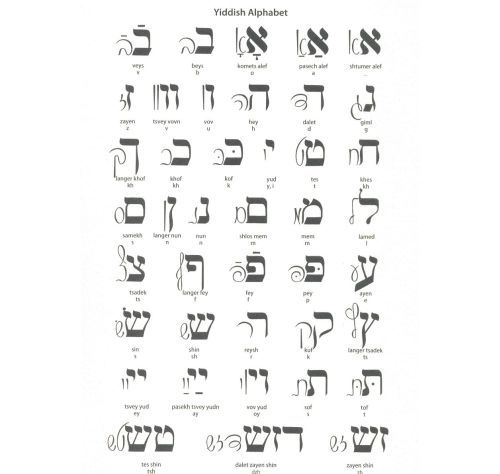 the letter b 122 best hebrew images on learn hebrew hebrew 9061