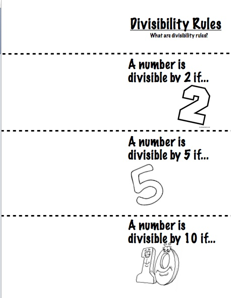 Divisibility Rules Foldable (2, 5, and 10)