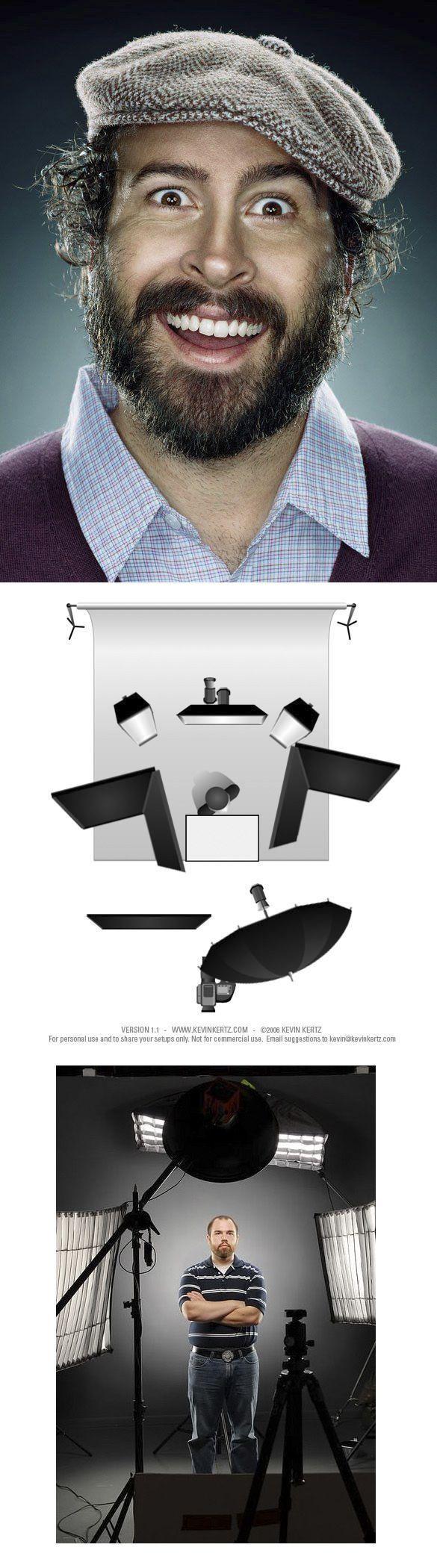 Frontal, Rim, and Background Lighting Setup
