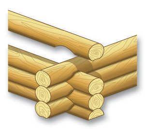 Log Homes: Construction Types - Cabin Living