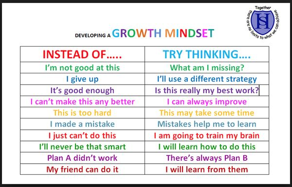 growth mindset coloring pages pdf - 119 best images about growth mindset on pinterest your