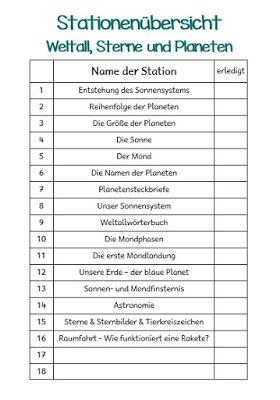 Endlich Pause 2.0: Werkstatt - Weltall, Sterne & Planeten