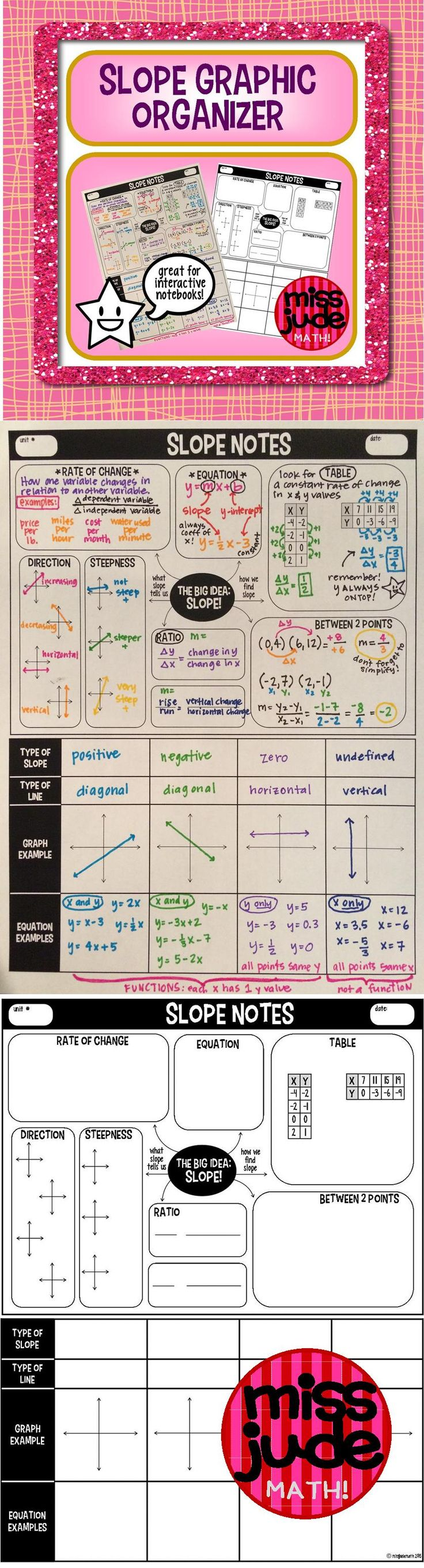 All-in-one slope notes page is intended to be used as a reference and reminder sheet for students to refer back to throughout a unit.  Concepts can be added to the organizer as they are introduced throughout the unit.  Includes space to record how to find slope from tables, points & an equation.  Slope tells us about rate of change, the direction, and steepness of a graph. Relates types of lines, types of equations & types of slope.  Happy solving from the miss jude math! shop