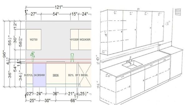 Daily Use Standards and Helpful Kitchen Cabinet Dimensions – Architecture Admirers