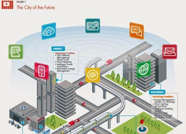 Riset Linkedln Sebut Kota Indonesia Berpotensi Menjadi Pusat Teknologi Informasi Masa Depan