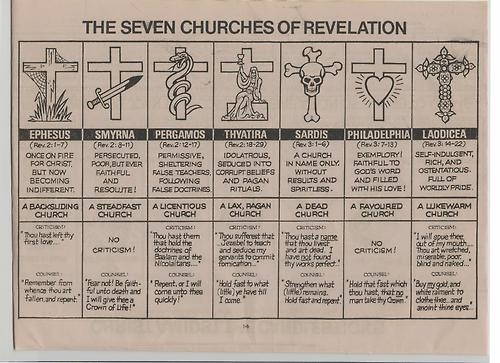 11 best images about Bible: seven churches revelation on Pinterest ...