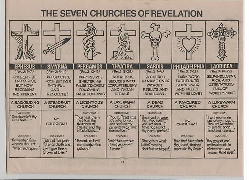 interpretation of the bible in the church pdf