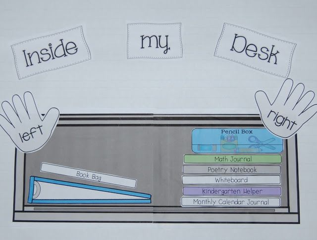 Love the idea of having a visual of what their desk should look like inside.