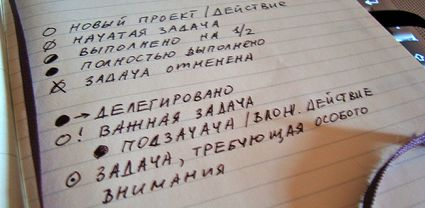 Как вести ежедневник (фото моих ежедневников, методики, видео): morozovamarie