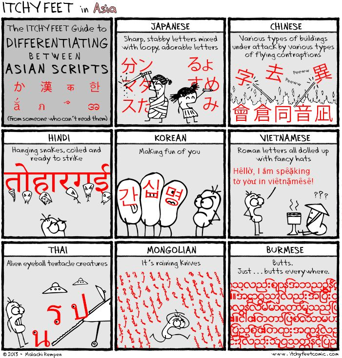 The ITCHYFEET Guide to Differentiating Between Asian Scripts