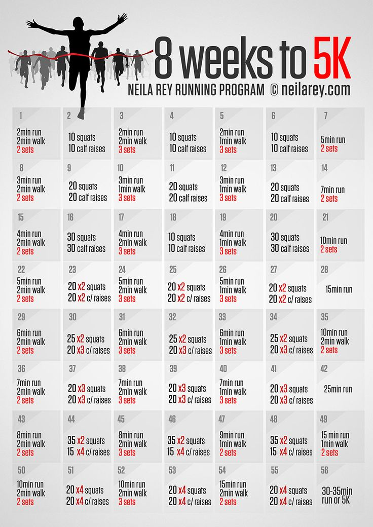 Includes Run/walk Schedule And Off Day