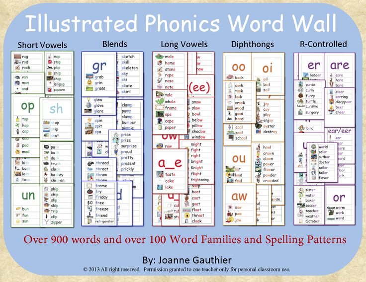 This phonics word wall contains 900 illustrated words for short vowels, long vowels, blends, digraphs, diphthongs and r-controlled-vowels. It covers over 100 word families, blends and spelling patterns and is differentiated with visuals for ELL students and struggling readers and examples of short vowels beyond CVC and a range of vocabulary for more advanced students