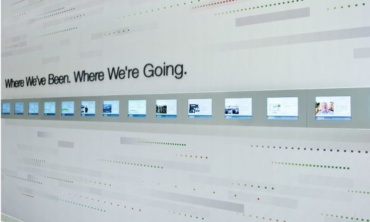 A cadre of iPads in timeline formation invites passersby to download the company's history.