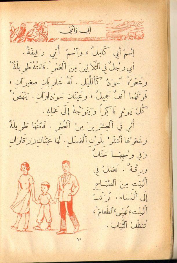 حدائق القراءة مرحلة التعليم الابتدائي الجزء الاول الجزائر Learnarabicworksheets Learn Arabic Language Learning Arabic Learn Arabic Online