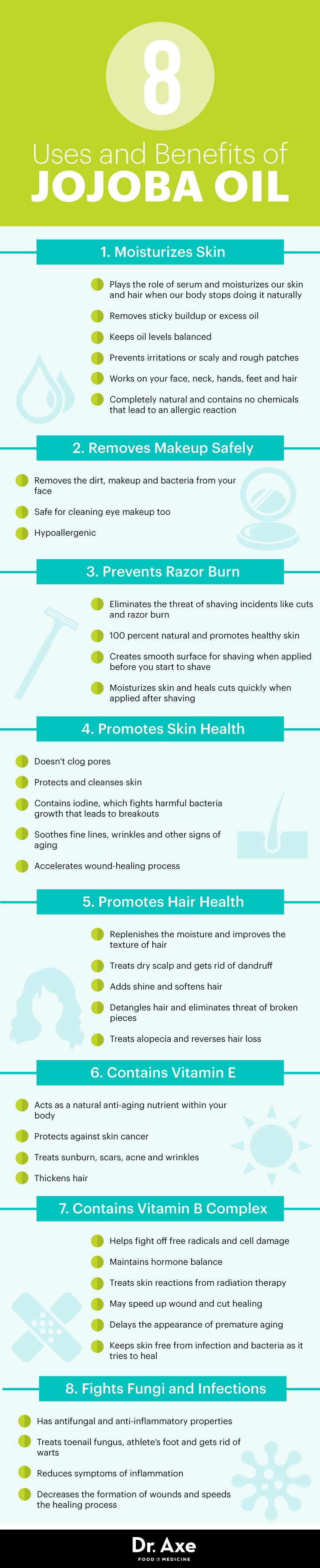 Jojoba oil infographic - Dr. axe http://www.draxe.com #health #holistic #natural