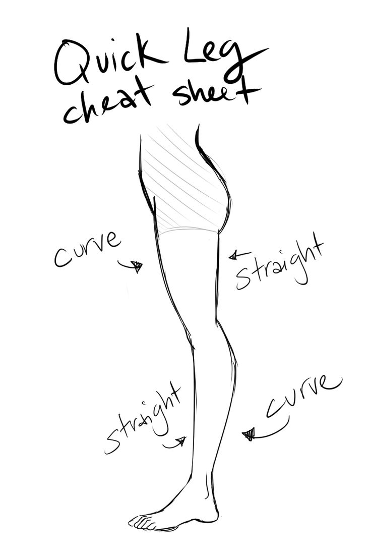 Cheat-sheet for drawing girl legs sideways.  This is mostly from my own observation, and using the straight/curve principal for appeal in drawing.