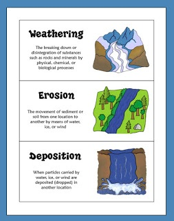 Geology difference between school and college education