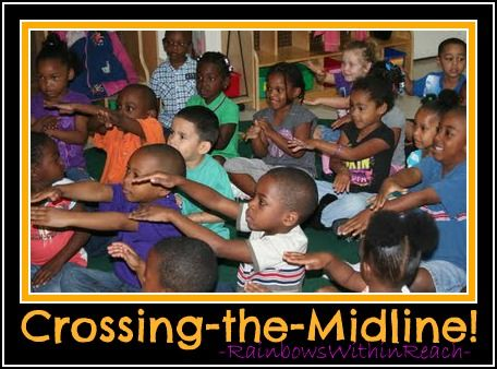 Crossing the Midline: gross motor activities prepare young bodies for future reading. How can you easily incorporate choreography that crosses the midline? Come find out!