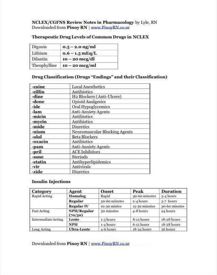 Pharmacology cheat sheet drug endings therapeutic ranges