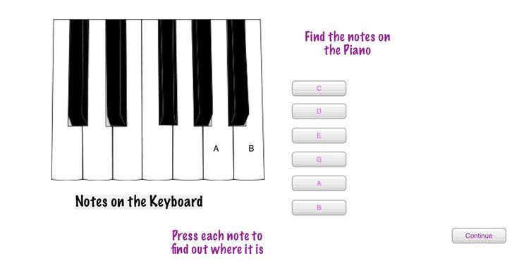 Piano Notes.