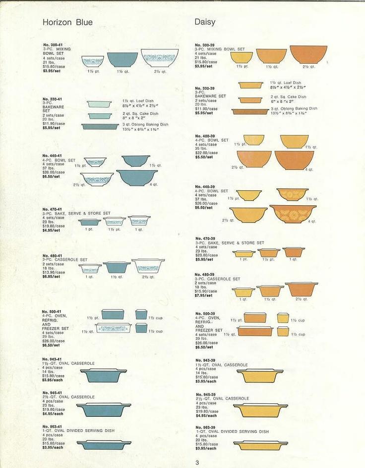 Pyrex info sheet.