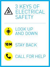 3 Keys of Electrical Safety