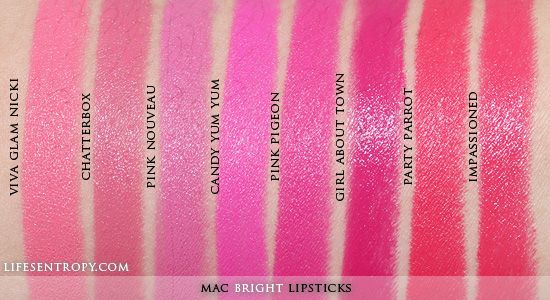 MAC Lipstick Collection Bright