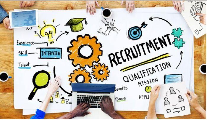 Talent Acquisition: The Smart Way