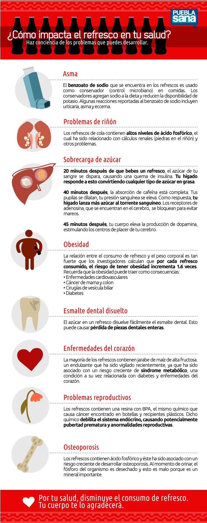 El gobierno del Estado de Puebla, en México, nos comparte esto sobre el peligro de los refrescos