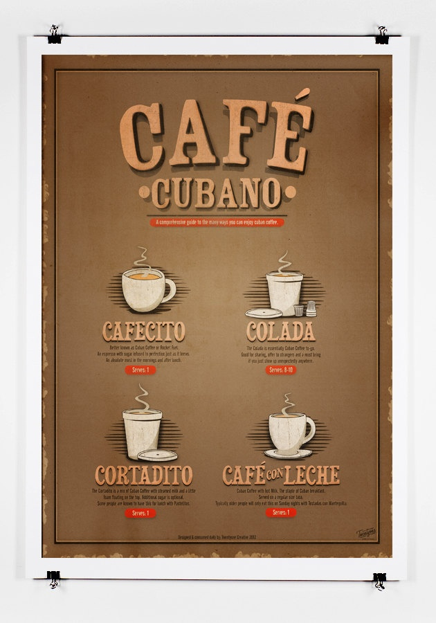 Cafe Cubano Guide Print necessary for my coffee bar!