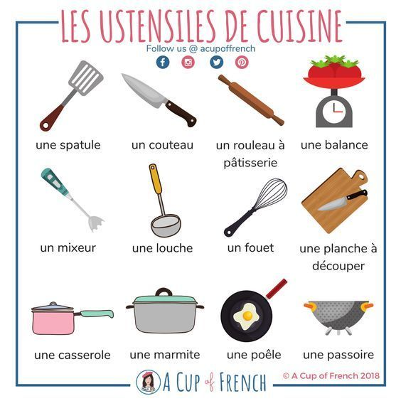 Les Ustensiles De Cuisine French Vocabulary French Flashcards Learn French