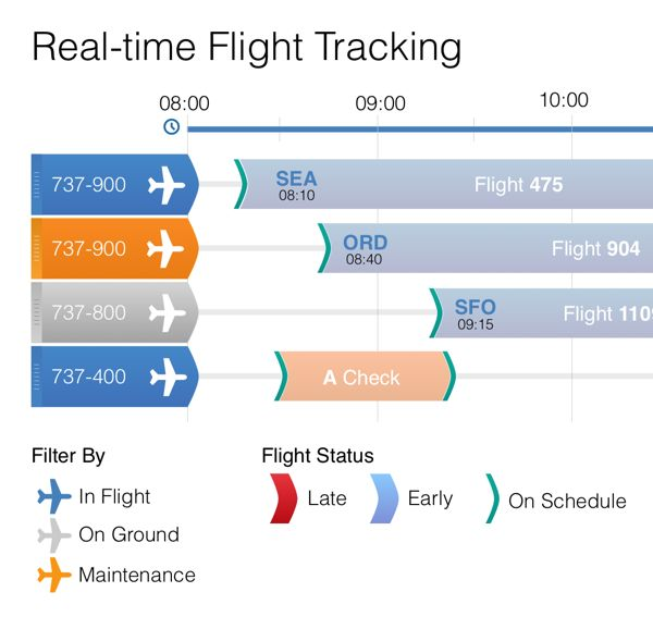 Flight Tracking Concept by Mike Nash, via Behance