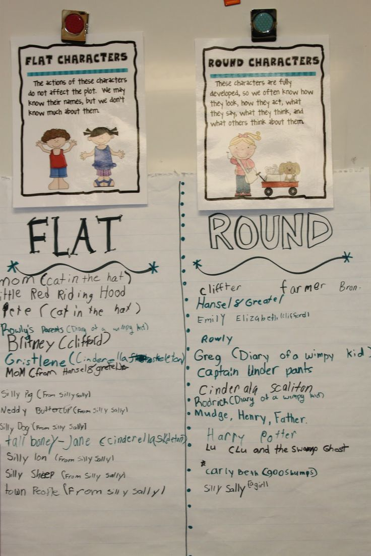 lucy calkins writing pathways Lucy calkins – grade 4  writing pathways, pg86  bend i – writing to learn  lucy calkins unit – opinion writing grade 4.