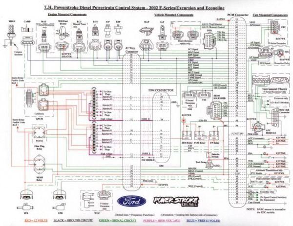 7 3 Glow Plug Relay Wiring Diagram Powerstroke Ford Diesel Powerstroke Diesel