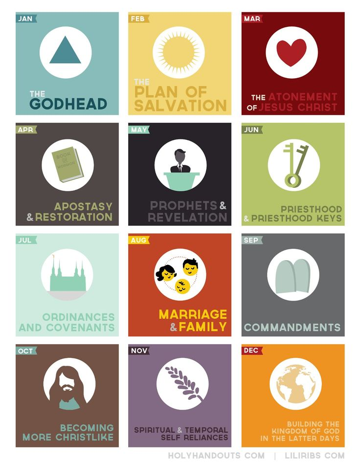 """A graphic index for the new LDS youth curriculum, """"Come Follow Me"""" by holyhandouts   