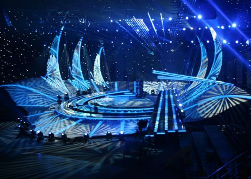 data eurovision song contest