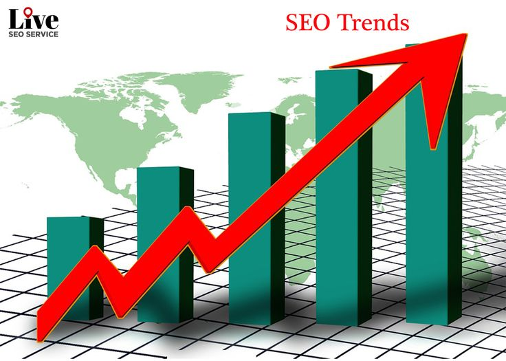SEO Company in Melbourne - In digital Advertising , keeping ahead of trends is important. In recent years, there are many rumours about the future of SEO. Really ther...