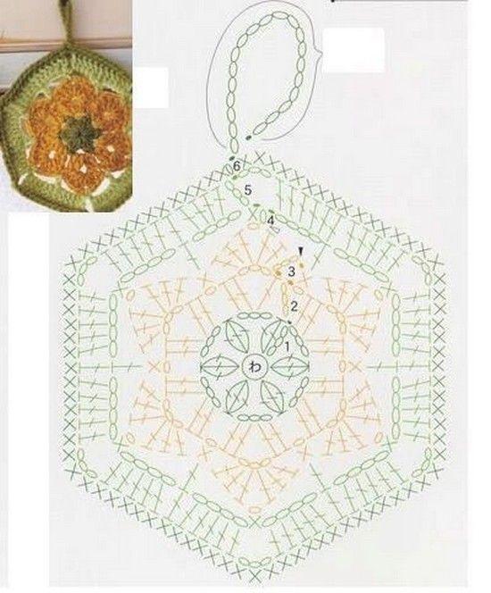 41 best CROCHET POTHOLDERS images on Pinterest   Crochet potholders ...