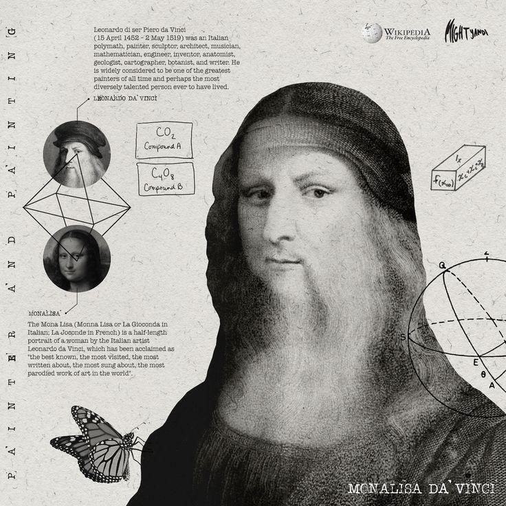 Monalisa Da Vinci