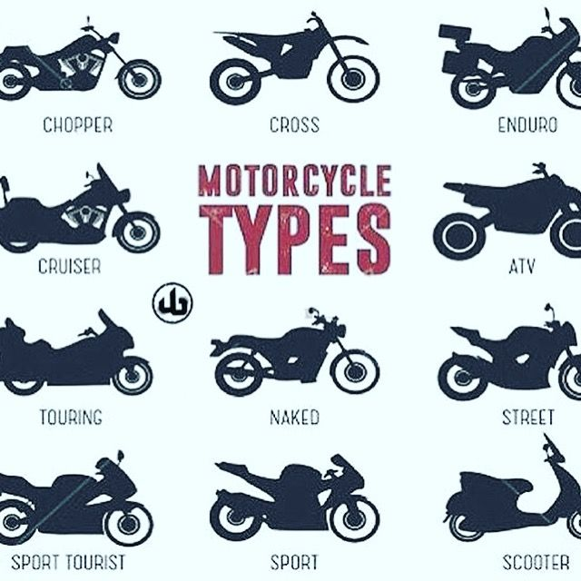 576 best all about motorcycles images on pinterest | motorcycle