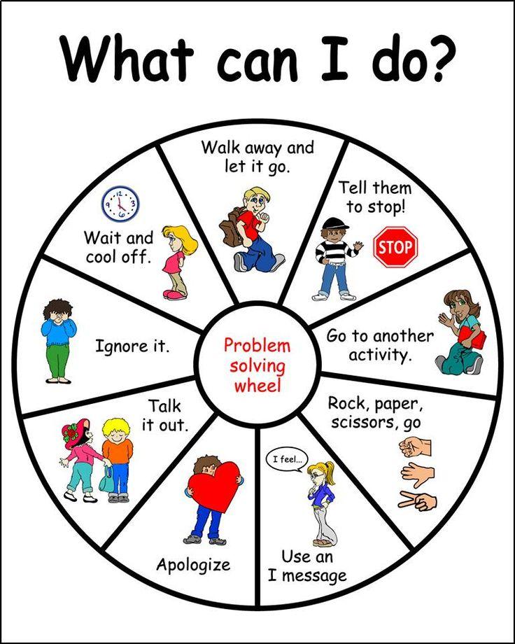 IrishAutismAction visual prob solving wheel