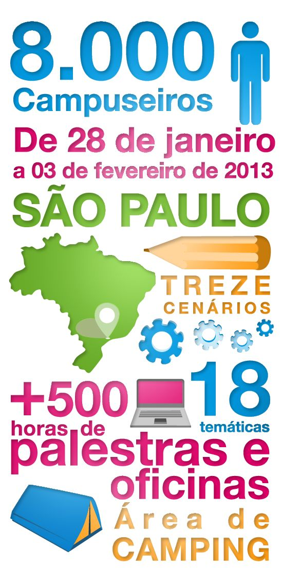 Campus Party Brasil 2013. Participe!