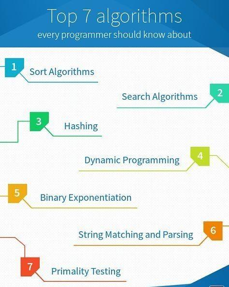 240 best Coding Alien images on Pinterest Coding, Programming - resume parsing