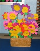 "Follow-up activity to Kevin Henkes Book: ""Chrysanthamum"".  Names written in center of flower, count # of letters and add that many petals, clap syllables and add that # of popsicle sticks for stem, count # of vowels in name and add that amt. of leaves."