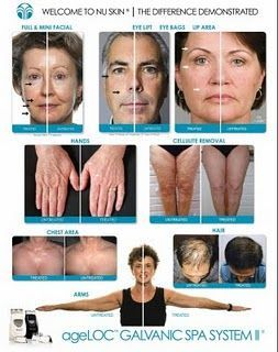 Nuskin products & Treatment results. Keep in mind there is not photo shop here. Just pure results! Contact me today to learn more at www.streetlife.co... Love and Light Wiki Wikaira ♥
